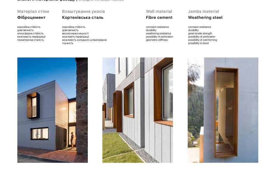 Аналоги материалов фасада