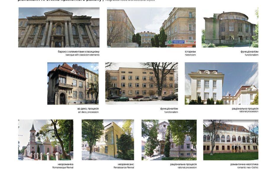 Многообразие стилей прилегающих районов