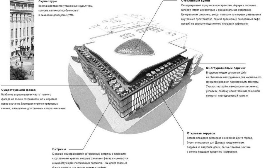 Схема элементов фасада здания ТРЦ