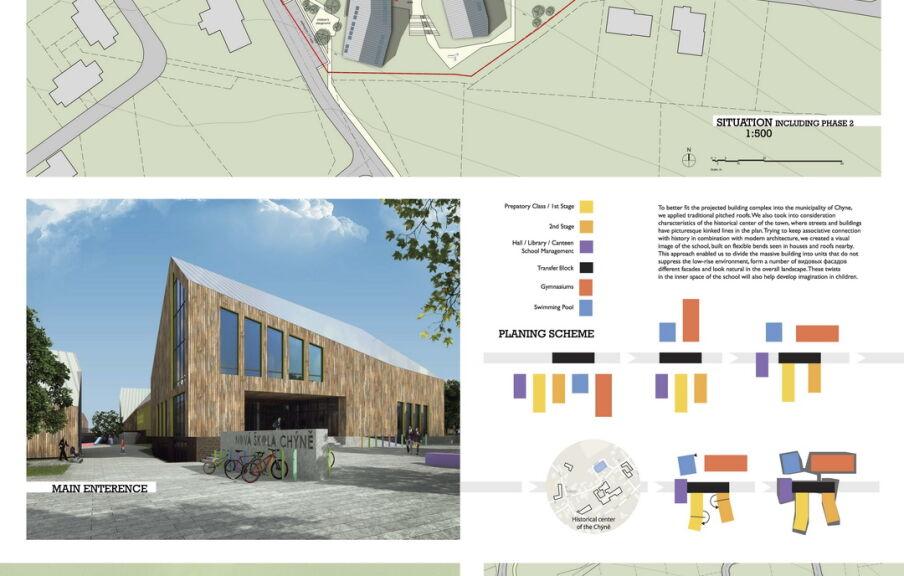 Разработка ситуационного плана школы