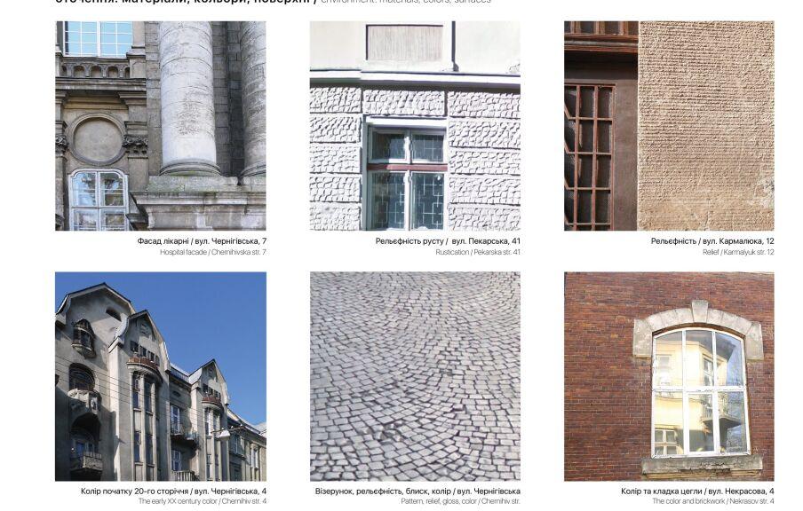 Фасады во Львове